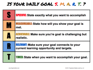 Are Student Goals SMART in Your Classroom?