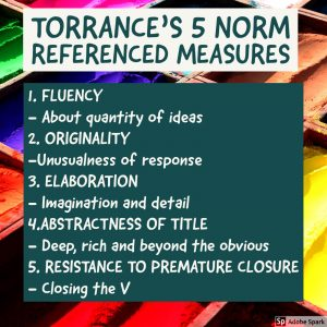 Torrance's 5 norm referenced measures